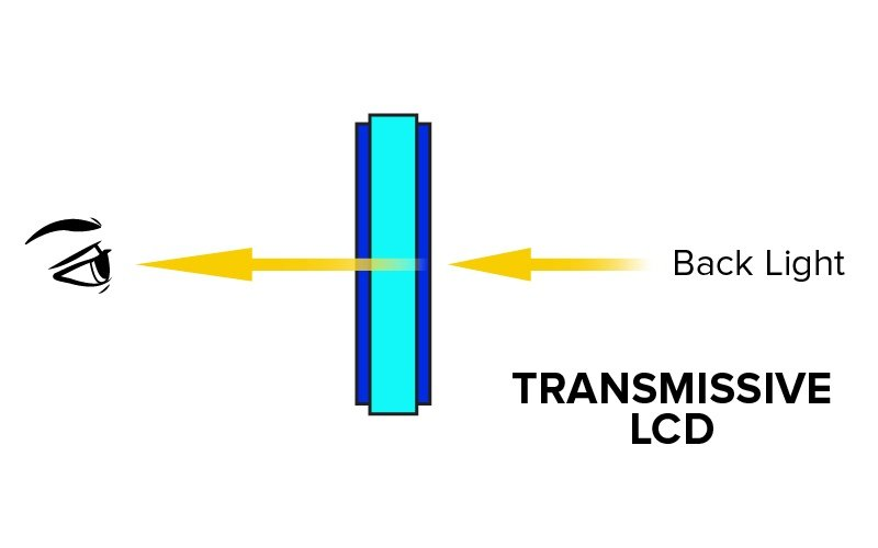 Transmissive LCD Display Properties