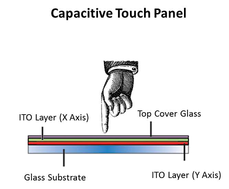 Capacitive.png