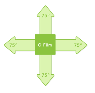 O-film Viewing Angle.png